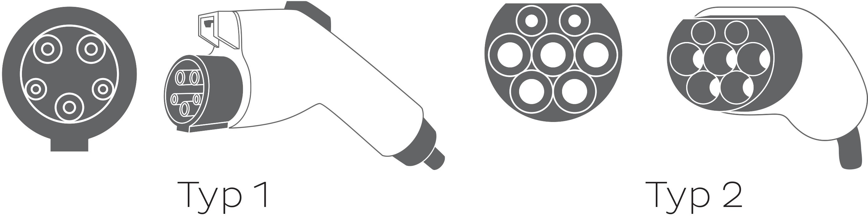 Bild på typ1- och typ2-kontakt